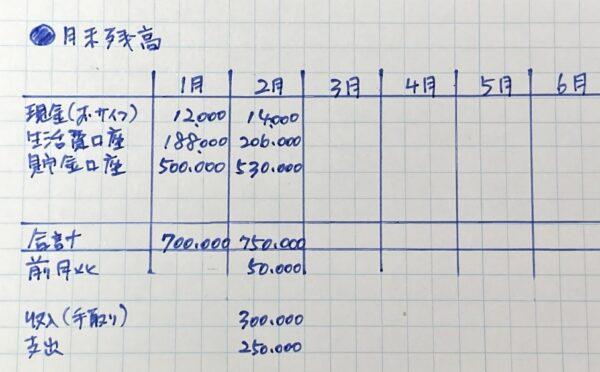 支出を一発で計算する方法